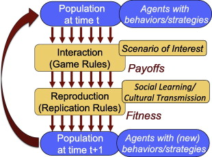 Societal threat and cultural variation in the strength of