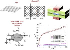 Modeling comparison of graphene nanoribbon field effect