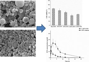 Novel docetaxel chitosan-coated PLGA/PCL nanoparticles with