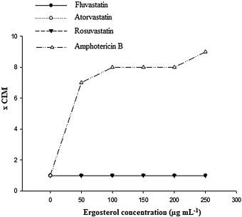 medrol to prednisone conversion
