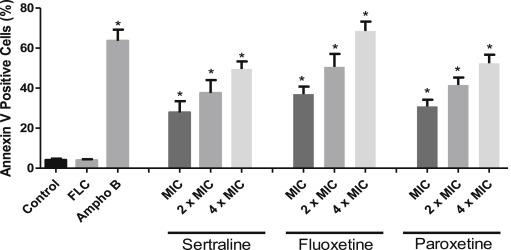 Fluoxetine testimonial