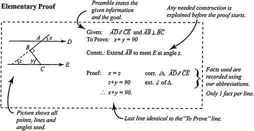 No Table Of Contents Level Reference To Reasoning And Proving