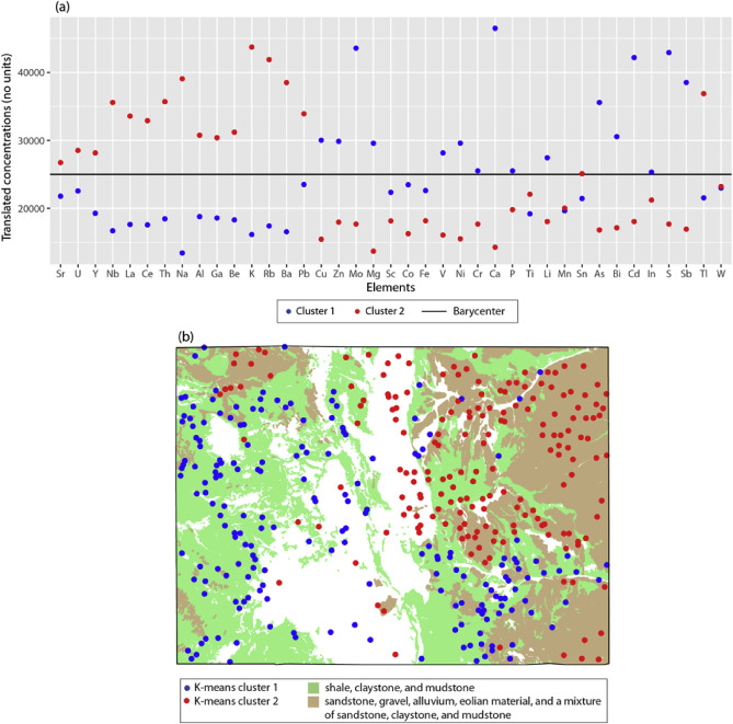 Manual hierarchical clustering of regional geochemical data