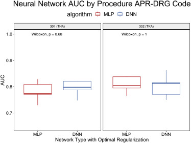 Predicting Inpatient Payments Prior to Lower Extremity