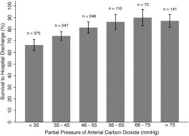 169/113 presión arterial