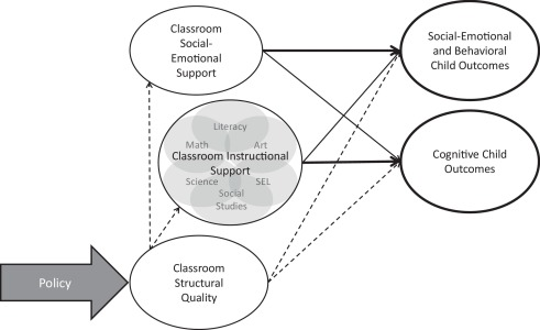 Creating Cultures Of Learning A Theoretical Model Of Effective