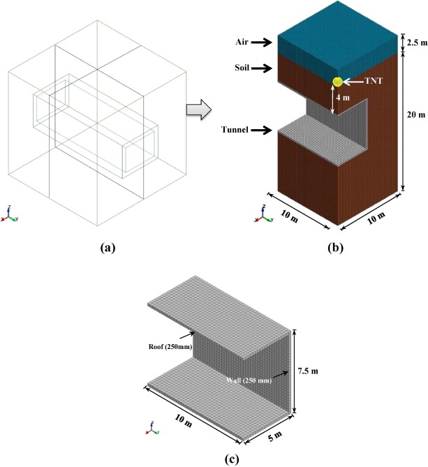 Assessment of damage to an underground box tunnel by a