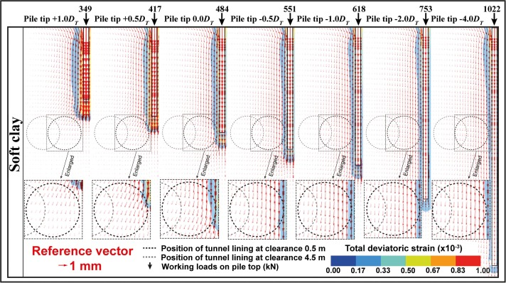 numerical investigation of tunnel deformation due to adjacent loaded