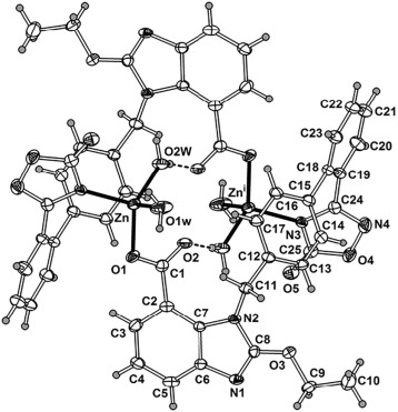 Azilsartan And Its Znii Complex Synthesis Anticancer Mechanisms