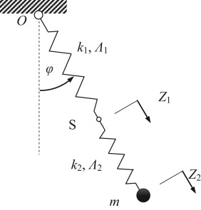 Quantifying non-linear dynamics of mass-springs in series