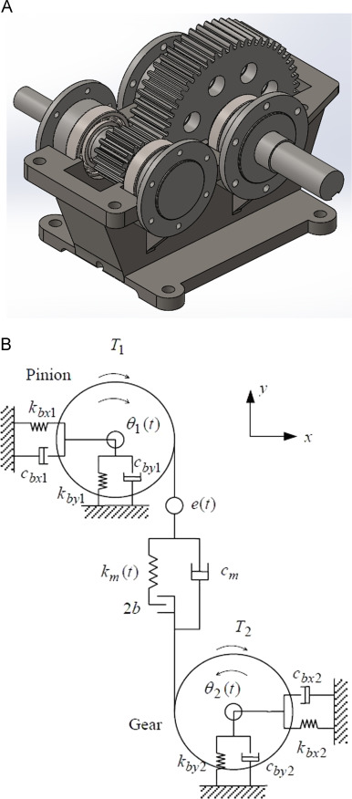 Active vibration control of a single-stage spur gearbox - ScienceDirect