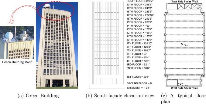 Bayesian characterization of buildings using seismic