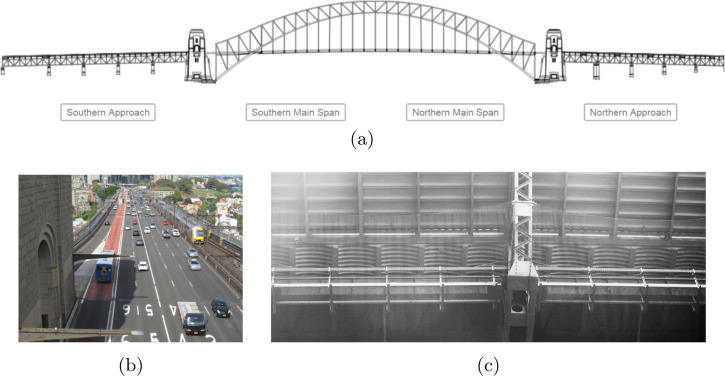 A spectral-based clustering for structural health monitoring