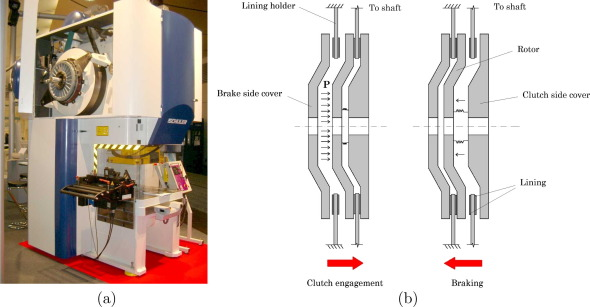 Receptance based structural modification in a simple brake-clutch