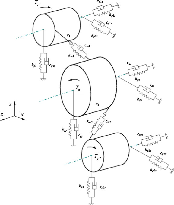 Analytical Method For Coupled Transmission Error Of Helical Gear