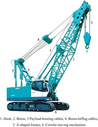 Modeling and advanced sliding mode controls of crawler cranes ...