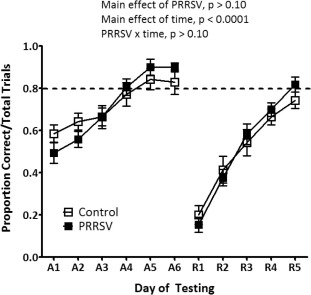 Prenatal Infection May Alter Behavior >> Maternal Viral Infection During Pregnancy Elicits Anti Social