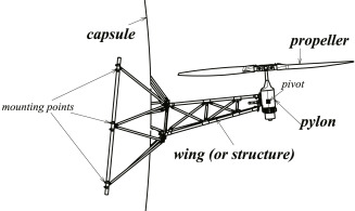 Structural and aeroelastic analyses of a wing with tip rotor