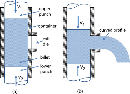 Feasibility studies of a novel extrusion process for curved
