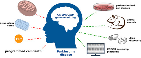 Interrogating Parkinson's disease associated redox targets