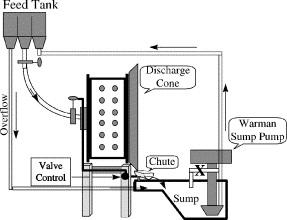 Warman Submersible Pump Control Wiring Diagram on