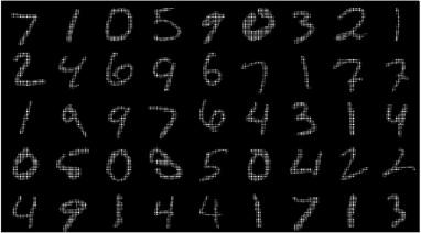 A convolutional recursive modified Self Organizing Map for