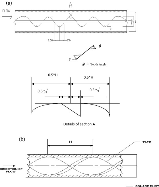 1 s2.0 S0894177715001843 gr2 thermal and friction characteristics of laminar flow through a sk duct wiring diagram at crackthecode.co