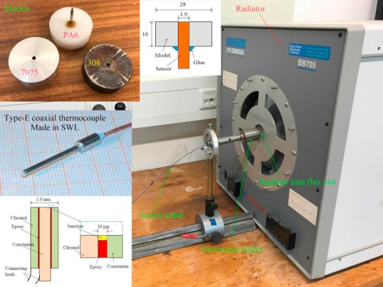 Influence of test model material on the accuracy of