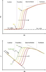 Handbook of Single-Phase Convective Heat Transfer