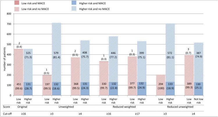 Edac Study Guides Pdf To Word - linoasyn