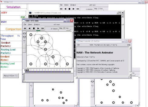 ViSim: A user-friendly graphical simulation tool for performance