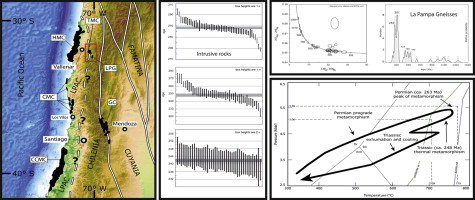 U Pb Ages And Metamorphic Evolution Of The La Pampa Gneisses