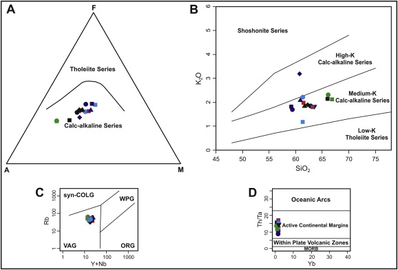 Petrology Of The Betulia Igneous Complex Cauca Colombia