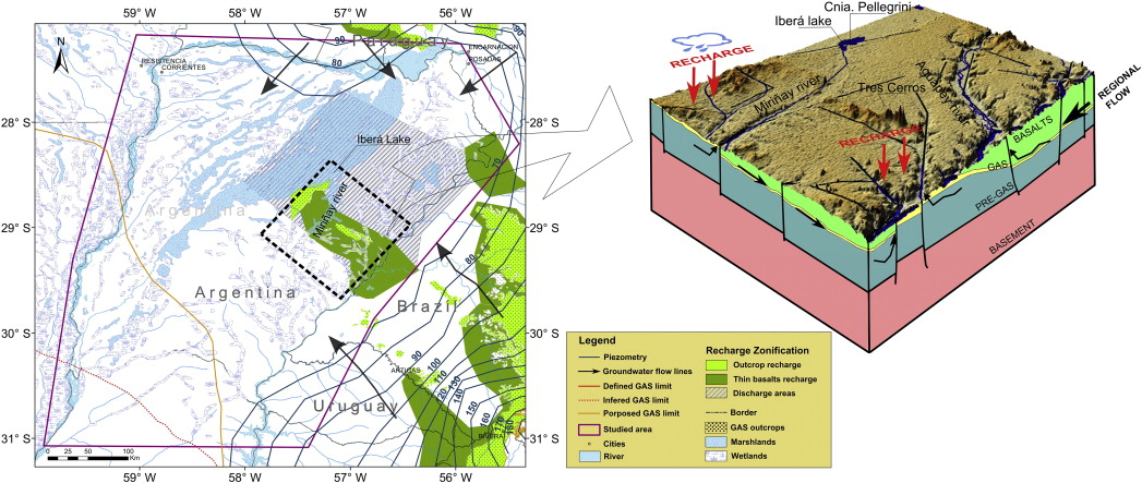 Subsurface geological modeling of corrientes province ne argentina 10 hydrogeological conceptual model of the gas of corrientes including the piezometry according to nittmann 2014 on the right schematic block diagram publicscrutiny Images