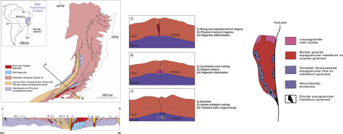 Geochemical And Isotopic Evidence For The Petrogenesis And