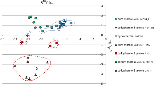 radiometrinen dating Carbon 14