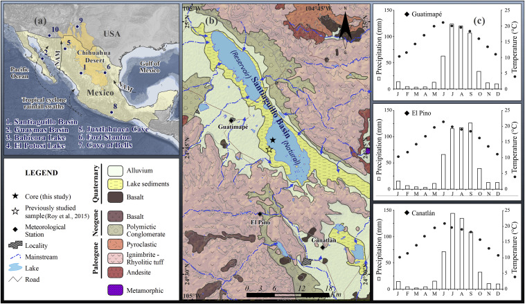 Hydrological responses of the Chihuahua Desert of Mexico to possible ...