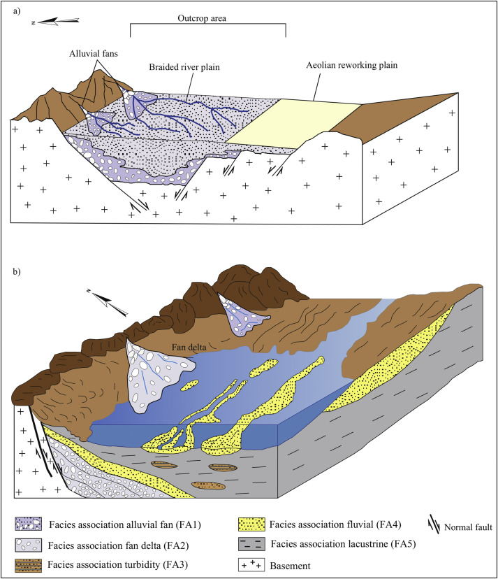 Stratigraphic and geochronological characterization of the ... on