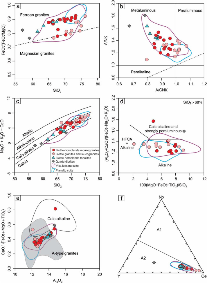 Geology Mineralogy And Petrological Affinities Of The Neoarchean Granitoids From The Central Portion Of The Canaa Dos Carajas Domain Amazonian Craton Brazil Sciencedirect