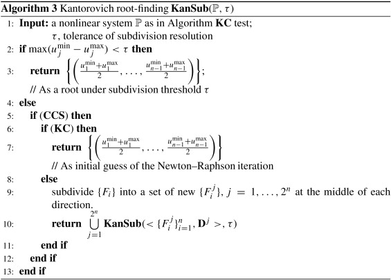 GPU-based parallel solver via the Kantorovich theorem for