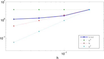Mimetic finite difference methods for Hamiltonian wave