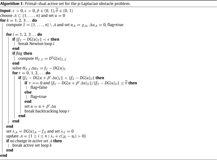 Higher Order Fem For The Obstacle Problem Of The P Laplaciana