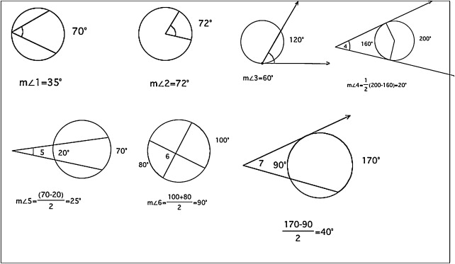 Agency In A Geometry Review Lesson A Linguistic View On