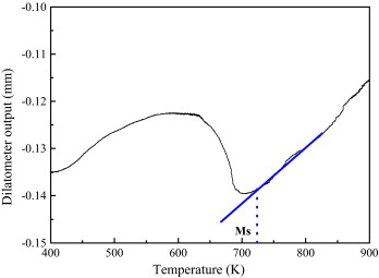 Influence of different cooling rates on the microstructure of the fig 4 600 kmin cooling expanding curve the welding cct diagram ccuart Choice Image