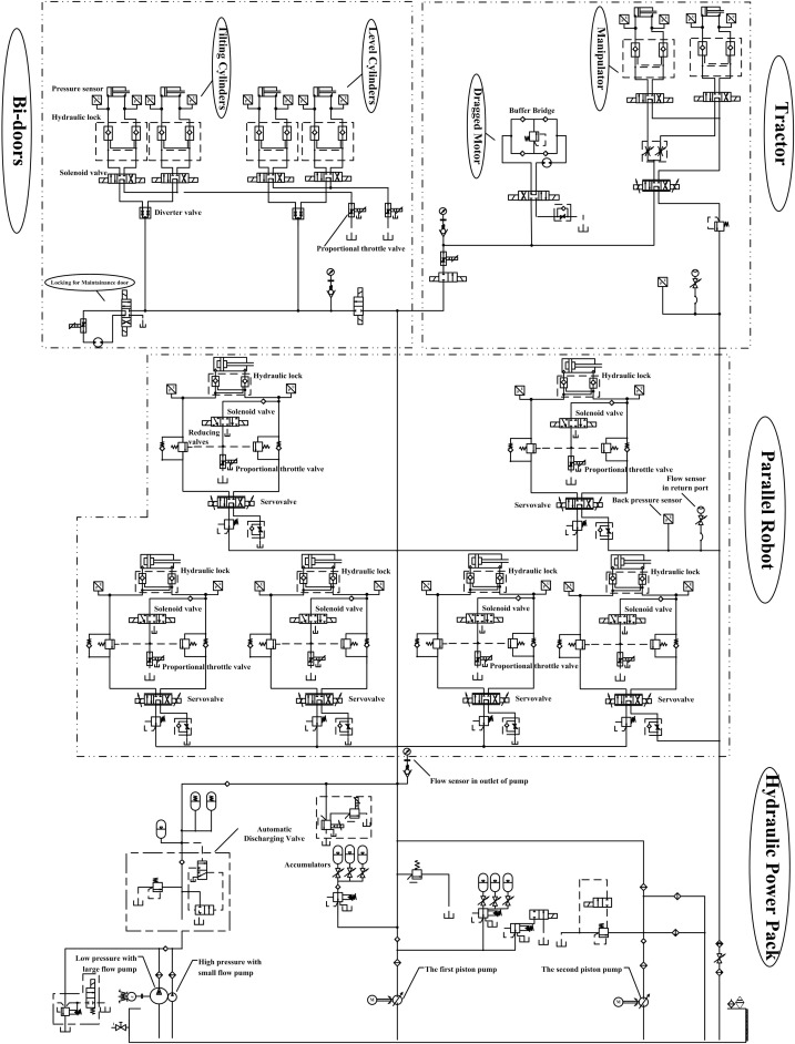 Fusion Electronic Wiring Diagram