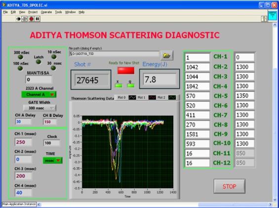GPIB based instrumentation and control system for ADITYA