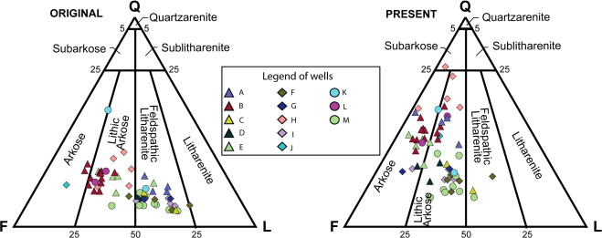 Diagenesis Of Aptian Sandstones And Conglomerates Of The Campos