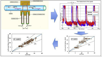 Slug length for high viscosity oil-gas flow in horizontal pipes