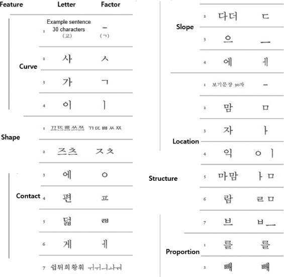 Formula 1 Typefaces
