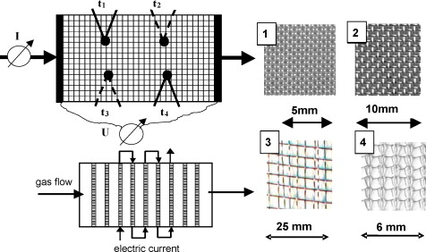 Mass transfer for woven and knitted wire gauze substrates ...